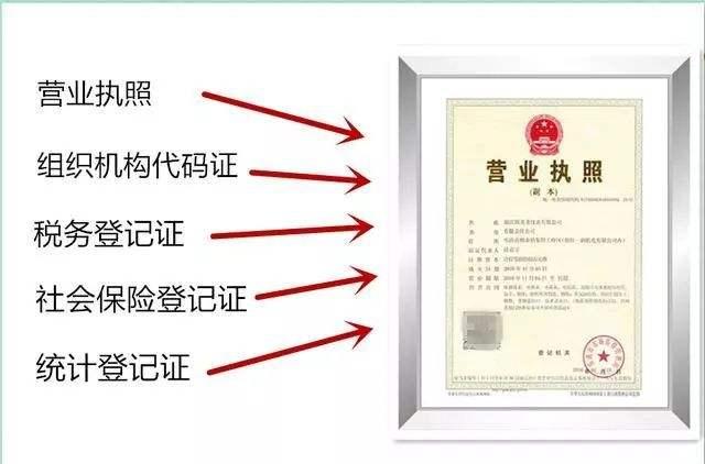 在东莞注册公司如何办理五证合一新版营业执照?