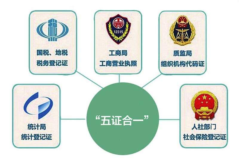 """深圳注册公司,营业执照""""五证合一""""有什么好处?"""