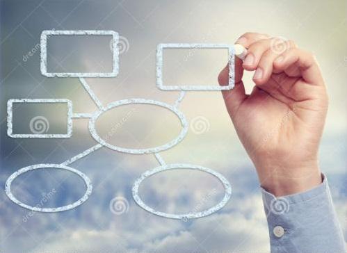 创业者掌握好工商注册流程,东莞注册公司其实很简单!